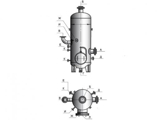 Аппараты емкостные цилиндрические для газовых и жидких сред. Тип III