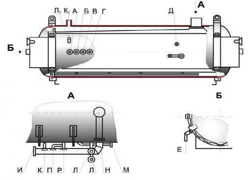 Камеры автоклава