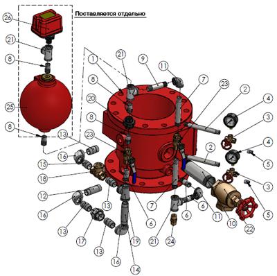 Обвязка для клапанов DN 200