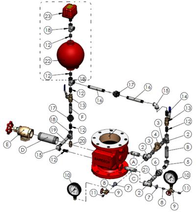 Обвязка для клапанов DN 80, DN 100, DN 150