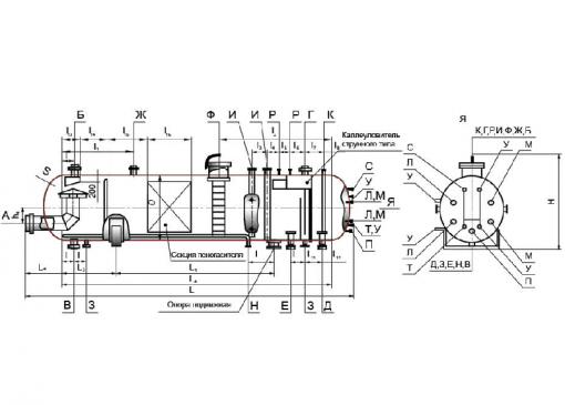 Сепараторы нефтегазовые со сбросом воды