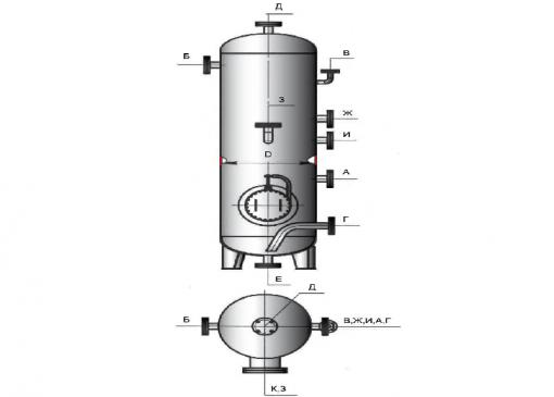 Воздухосборники для воздушных стационарных компрессоров